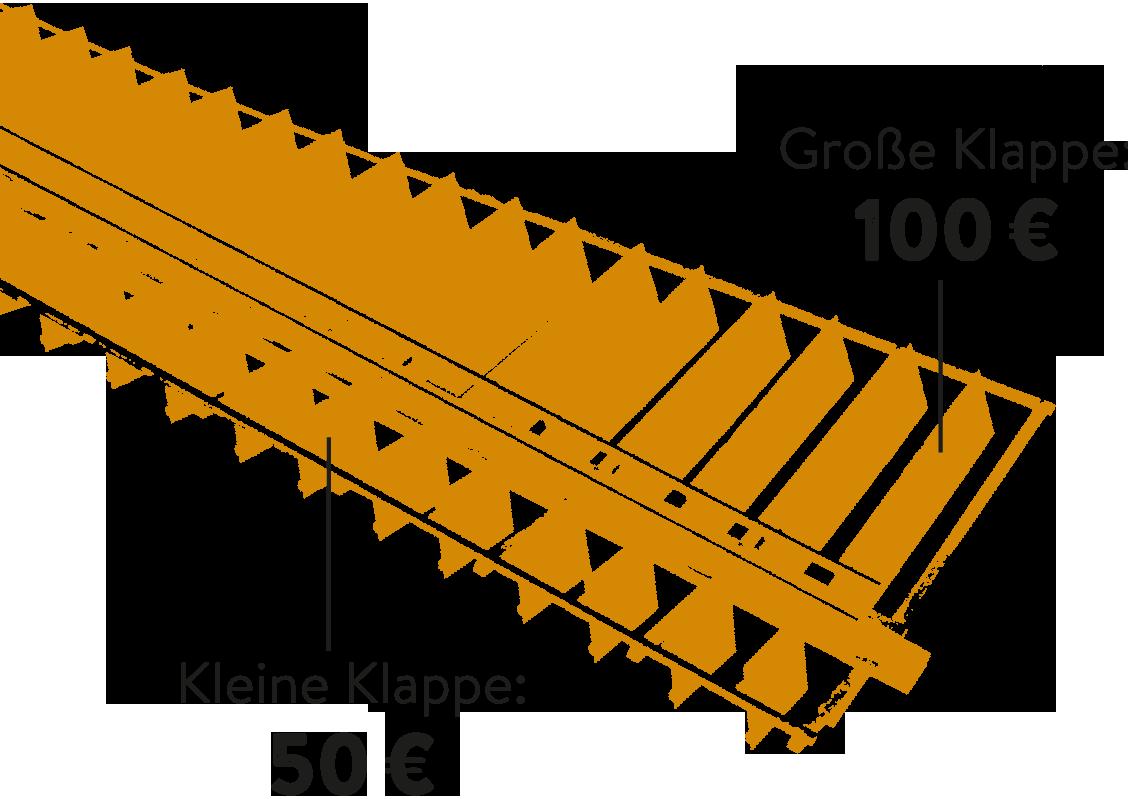 wassermühle kaufen in mecklenburg